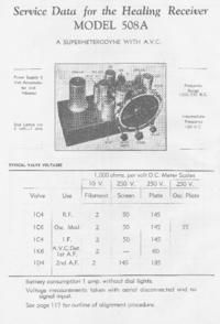 Manuale di servizio AWA 508A