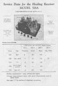 Manual de servicio AWA 518A