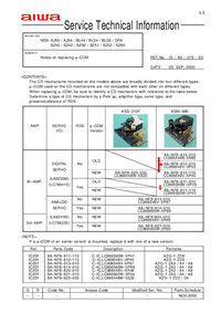Service Manual Supplement Aiwa SZ42