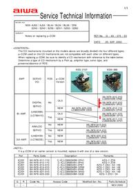Manuale di servizio Supplemento Aiwa BL44