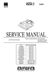 Service Manual Aiwa AZG-1 ZA3RN1DM