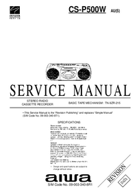 Aiwa-928-Manual-Page-1-Picture