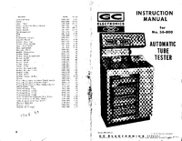User Manual GCElectronics 36-800