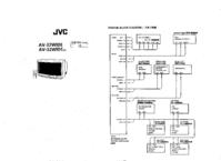 Cirquit Diagram JVC AV-32WIDE