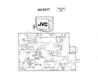 Schéma cirquit JVC AV-G21T