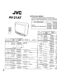 Diagrama cirquit JVC AV-21AT