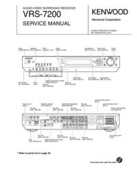 Manuale di servizio Kenwood VRS-7200