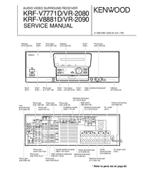 Service Manual Kenwood KRF-VR-2080