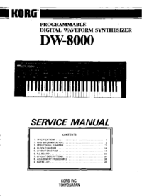 Manual de servicio Korg DW-8000