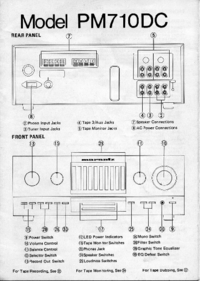 Servicehandboek Marantz PM700