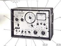 Cirquit Diagramma Marconi TF 995