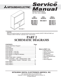 Service Manual Mitsubishi V21+