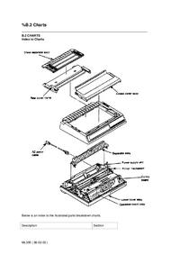 Servicehandboek Okidata ML 395