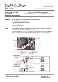 Supplément manuel de réparation Panasonic SA-AK27