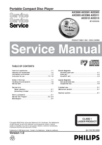 Philips-23-Manual-Page-1-Picture