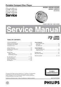 Philips-4044-Manual-Page-1-Picture
