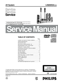 Philips-4066-Manual-Page-1-Picture
