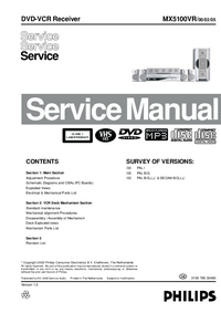 Philips-4072-Manual-Page-1-Picture