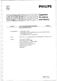Manuale di servizio Supplemento Philips PM3244