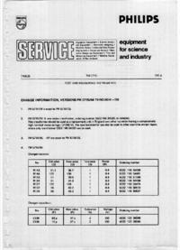 Manuale di servizio Supplemento Philips PM5715