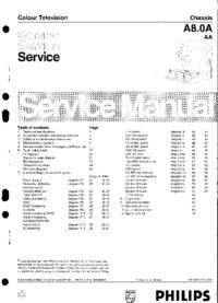 Manuale di servizio Philips A8.0A AA