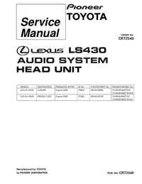 Service Manual Pioneer FX-MG9106ZT/EW