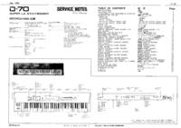 Manuale di servizio Roland D-70