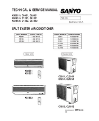 manuel de réparation Sanyo CL1251