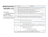 Manuale di servizio Sony X11R
