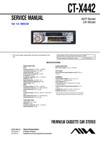 Sony-3414-Manual-Page-1-Picture