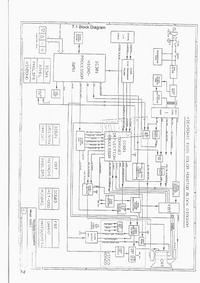 Manual de serviço Viewsonic E655