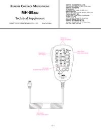 Yaesu-6242-Manual-Page-1-Picture